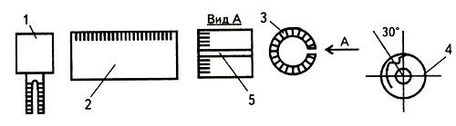 части регулятора натяжения верхней нитки