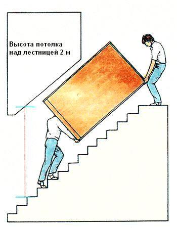 Высота потолка над лестницей.