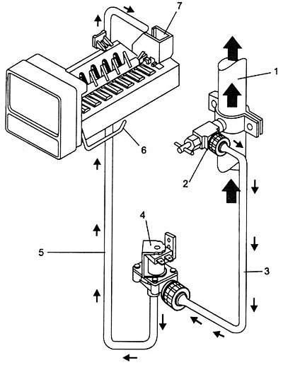 Схема подключения генератора льда к магистрали подачи воды показана на рис. 1. Приведенные в этой статье изображения...