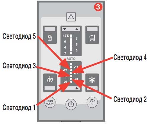 Интерфейс Mid cо светодиодными полосками и кнопками