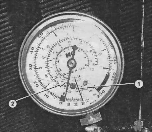показания манометра низкого давления заправочной станции  должны соответствовать метке 1