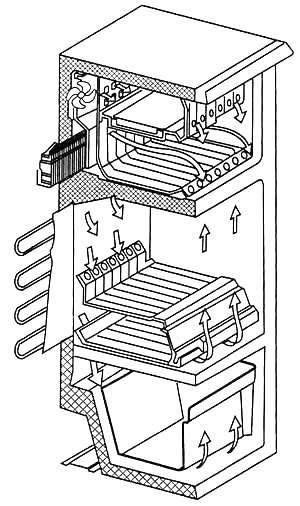 Испаритель, находящийся.  Описание системы No Frost и устройства оснащенных ею холодильников относится не только к...