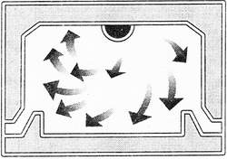 Система Super-X-Flow
