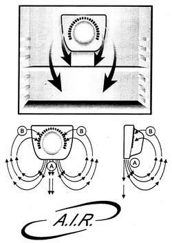 Система A.I.R. фирмы Merloni Elettrodomestici S.p.A.