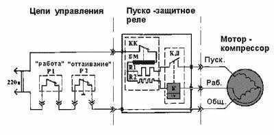 пусковое реле холодильника - Схемы.