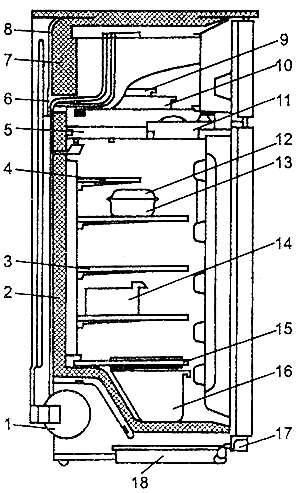 Инструкция На Холодильник Ока-6М