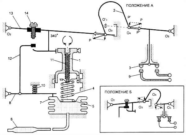 Схема работы датчика-реле