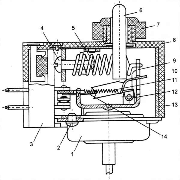 колодка. термочувствительная система.  Рис. 6. Прибор полуавтоматического управления оттаивания ТО-11. винт настройки...