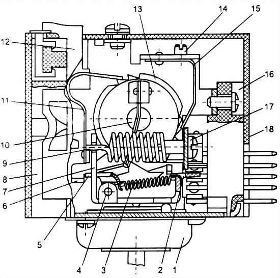 Прибор автоматического управления оттаиванием ТО-41