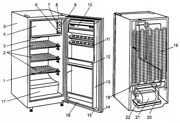 2) холодильника «Саратов»
