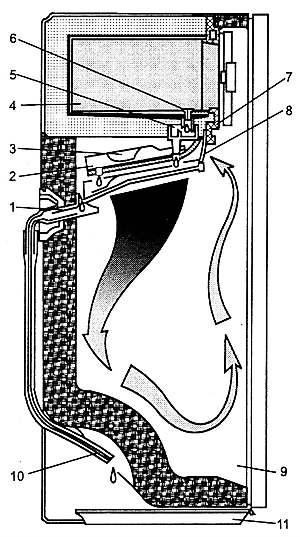 Электрическая схема холодильника lg электрическая схема horizont rolsen electronics samsung electronics sharp...