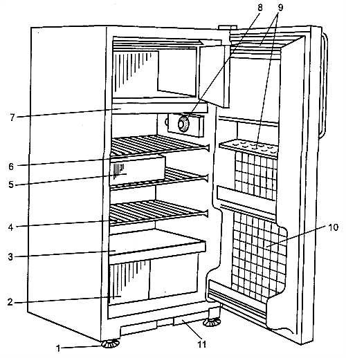 Холодильник «Минск-16»