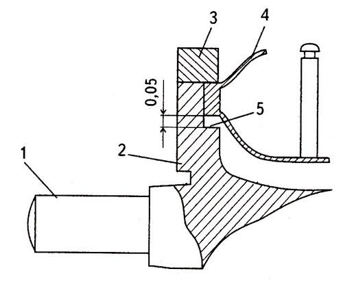 Горизонтальное сечение узла челночного устройства