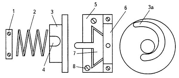 Схема устройства механизма
