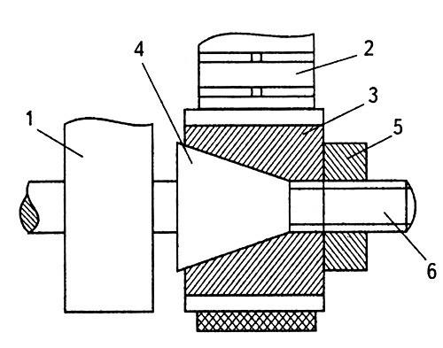 Инструкция К Старой Швейной Машинке