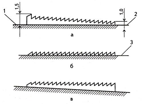 Высота зубьев рейки над игольной пластиной