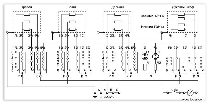 Электрическая принципиальная схема электроплиты лысьва.