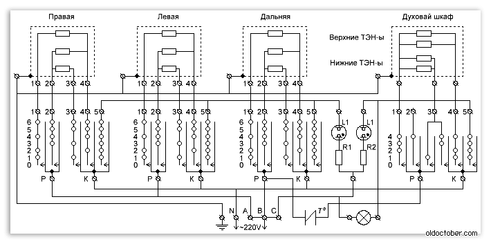 Жарочный шкаф электрическая схема 257