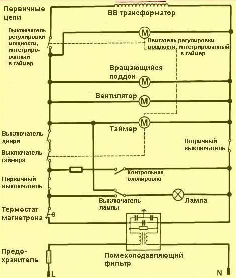 """,""www.elremont.ru"
