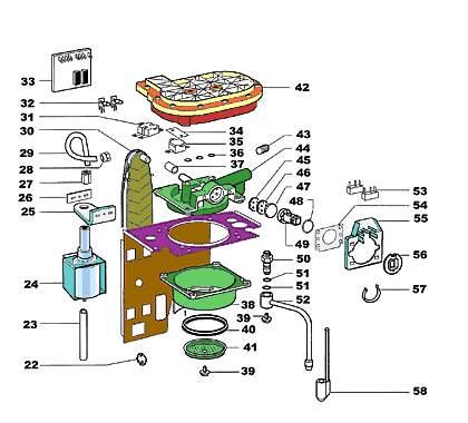 Элементы конструкции кофеварки