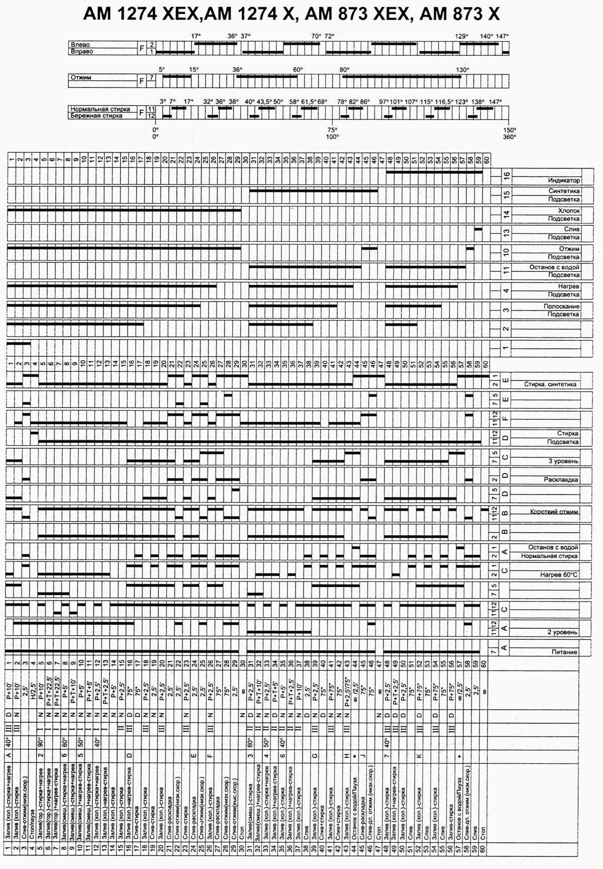 схема блока управления lt-c126