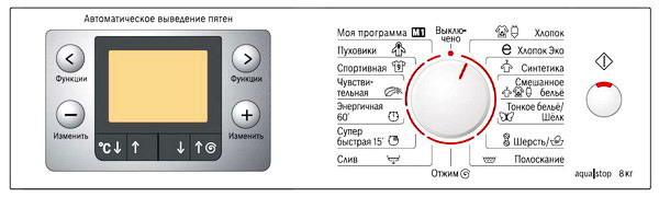 Панель стиральных машин серий Bosch Logixx 8 Sensitive