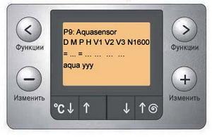 Индикация при тестировании датчика мутности воды