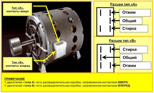ВАЖНО: Для корректной проверки асинхронному двигателю необходим...