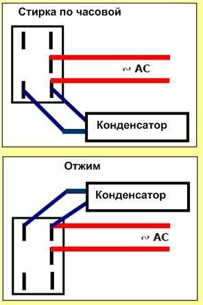 подключение движка 5 проводов со стиралки станции метро