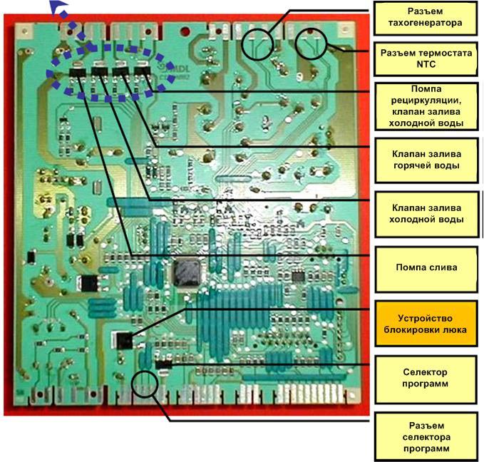 Модуль управления MDL (версия
