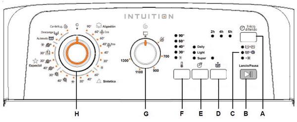 Версия ТС5 (Electrolux-дизайн)