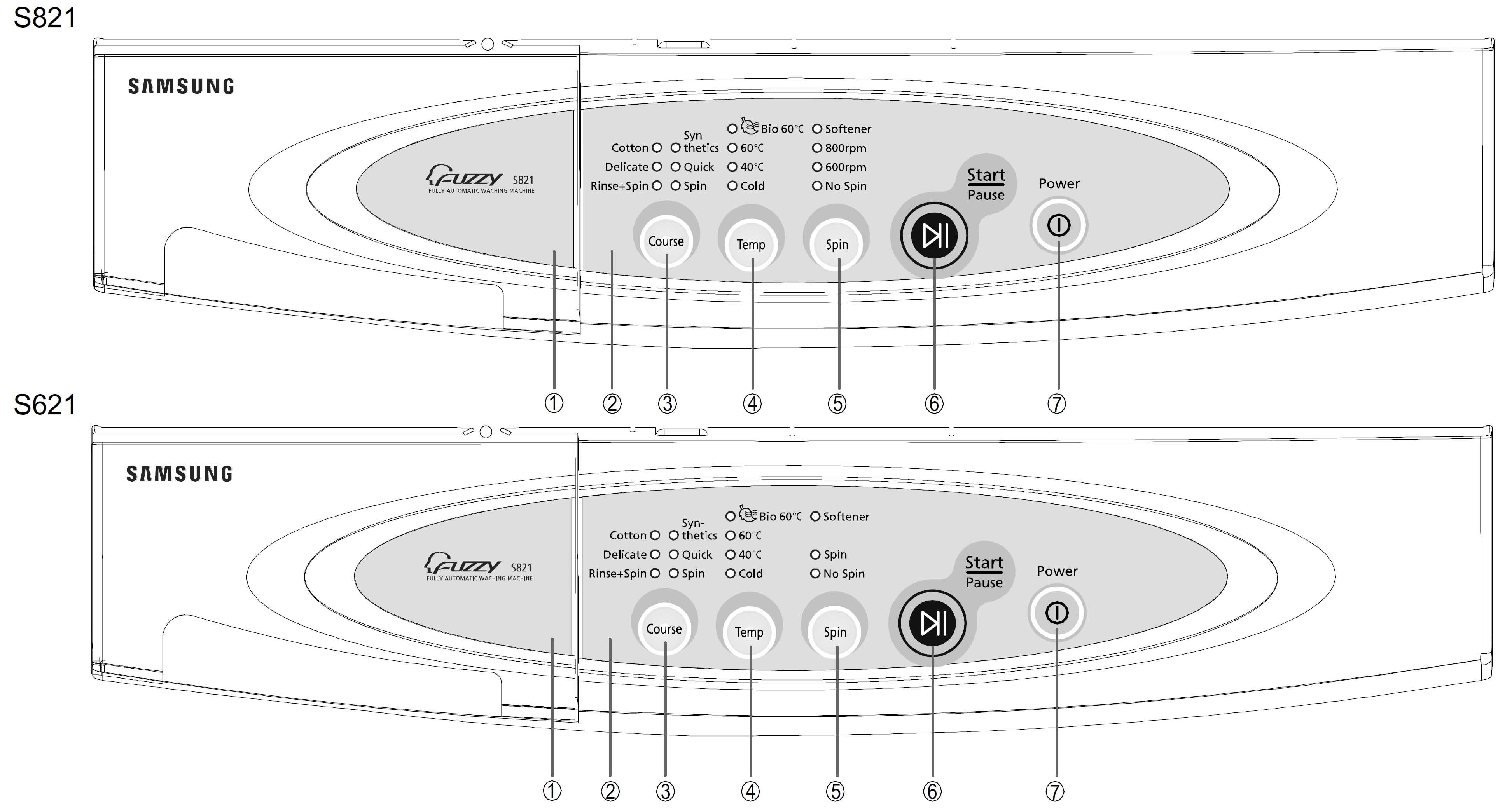Инструкция стиральная машина самсунг био компакт