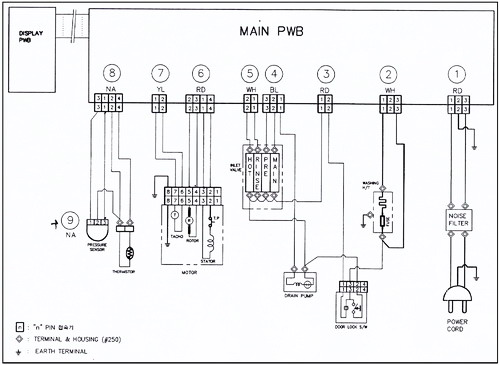 Схема установки подготовки сырья при производстве битума.  Цели государственного управления схема.