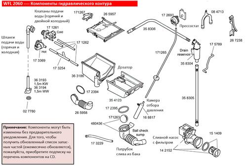 WFL 2060 ---- Компоненты гидравлического контура