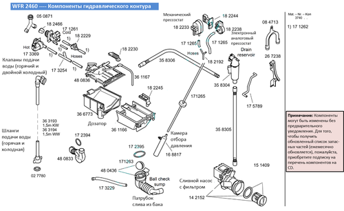 WFR 2460 ---- Компоненты гидравлического контура