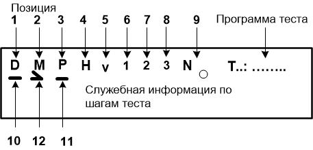 Служебная информация по шагам теста