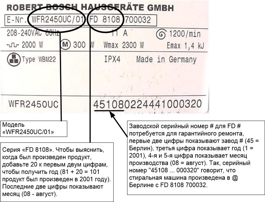 Этикетка или сервисная табличка стиральной машины содержит информацию для гарантийного ремонта