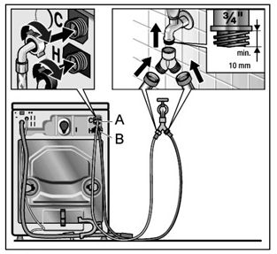 подключение холодной воды при помощи Y-образного тройника