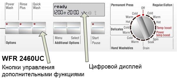 Управление стиральной машиной WFR 2460UC