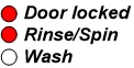 Door locked & Rinse/Spin