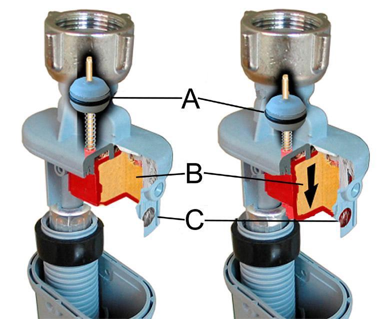 Блок защитного Aqua-stop вентиля