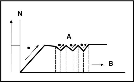 Функция определения загрузки