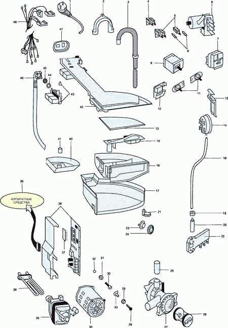 элементы стиральных машин