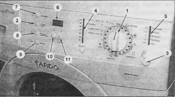 инструкция Ardo 800x - фото 3