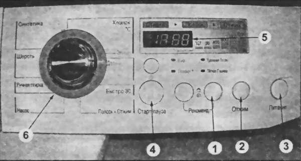 """Сервисный тест и коды ошибок стиральных машин  """"LG Intellowasher """" ."""