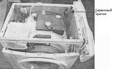Подвешивание панели управления на боковой стенке машины
