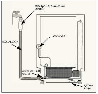 принципиальная электрическая схема листогибочной машины