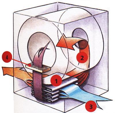 Прохождение воздуха в конденсирующем сушильном барабане