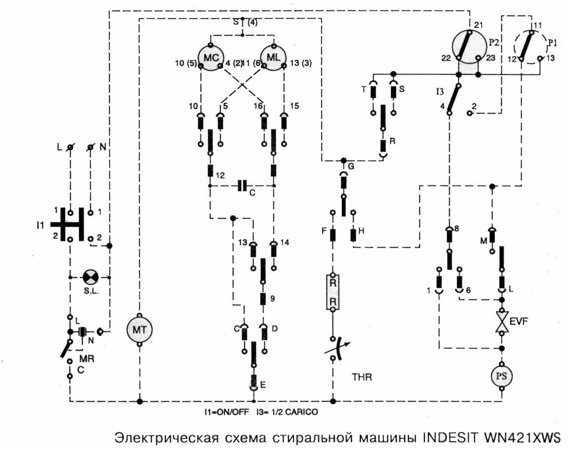 инструкция для стиральной машины indesit wg633tx